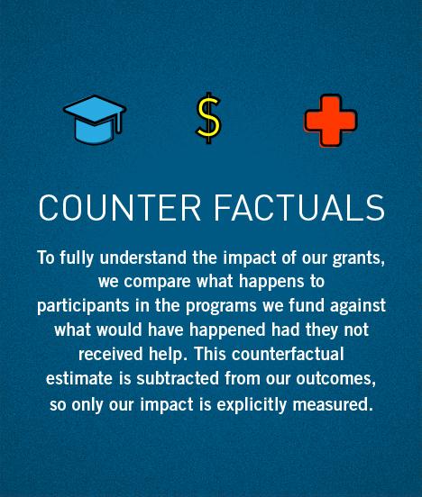 counterfact